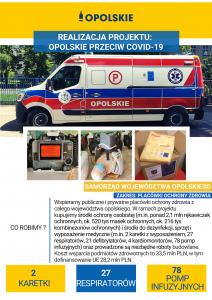 Województwo Opolskie Przeciw COVID-19